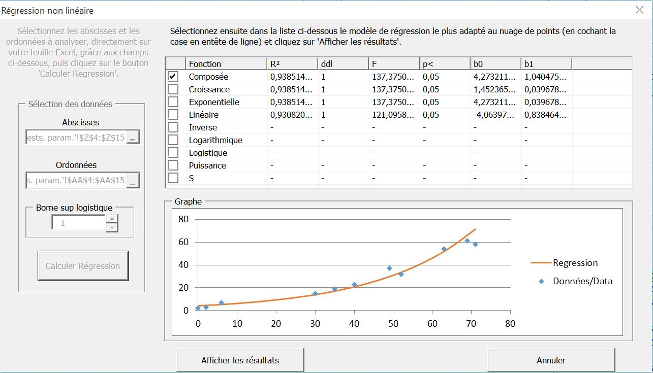 3D plot excel statel adscience